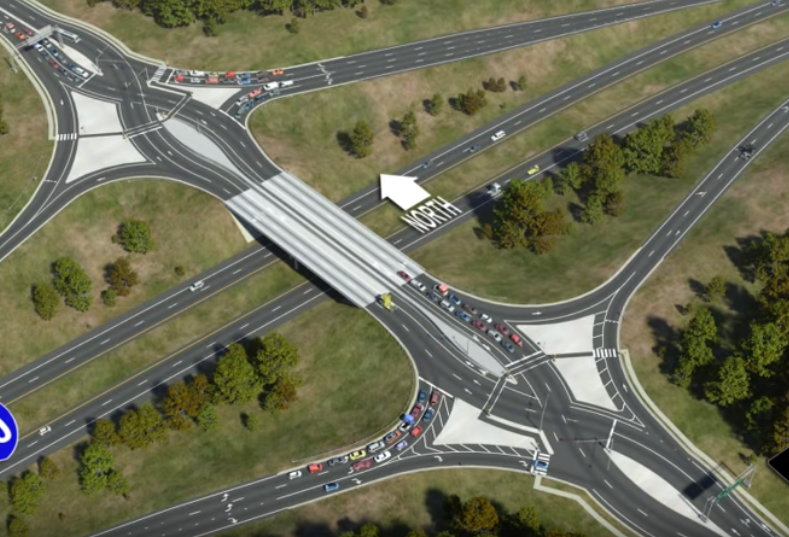 diverging diamond interchanges